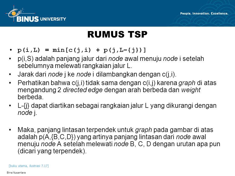 RUMUS TSP p(i,L) = min[c(j,i) + p(j,L–{j})]